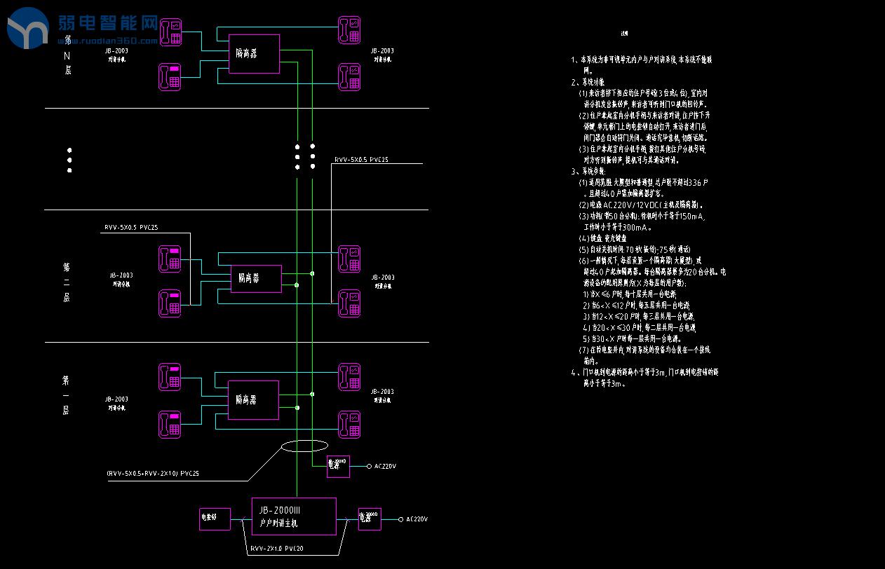 立林楼宇可视多机并机楼宇对讲系统图