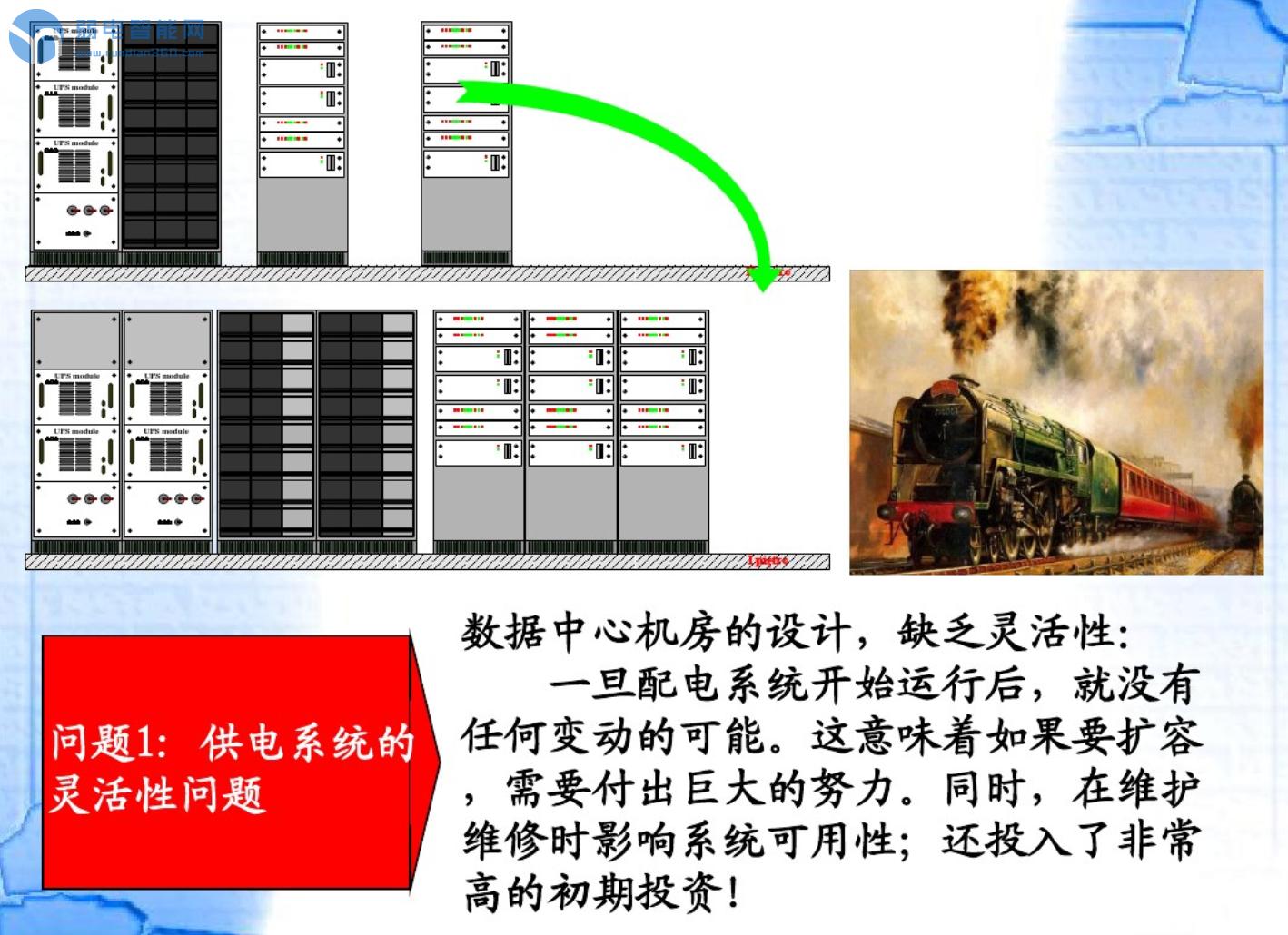 数据中心建设与管理精讲PPT