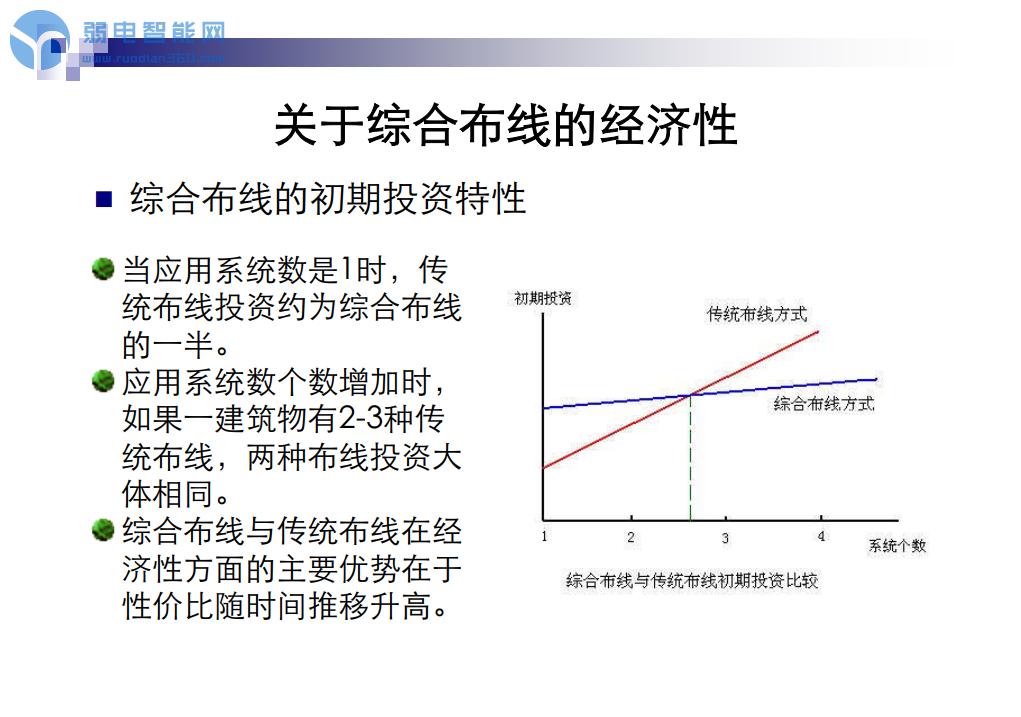弱电工程综合布线技术讲义
