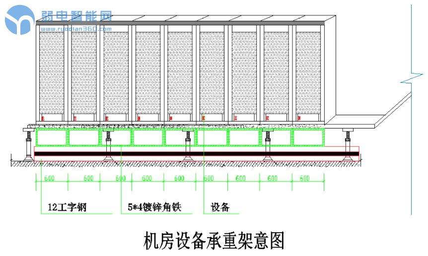 机房设备承重架示意图